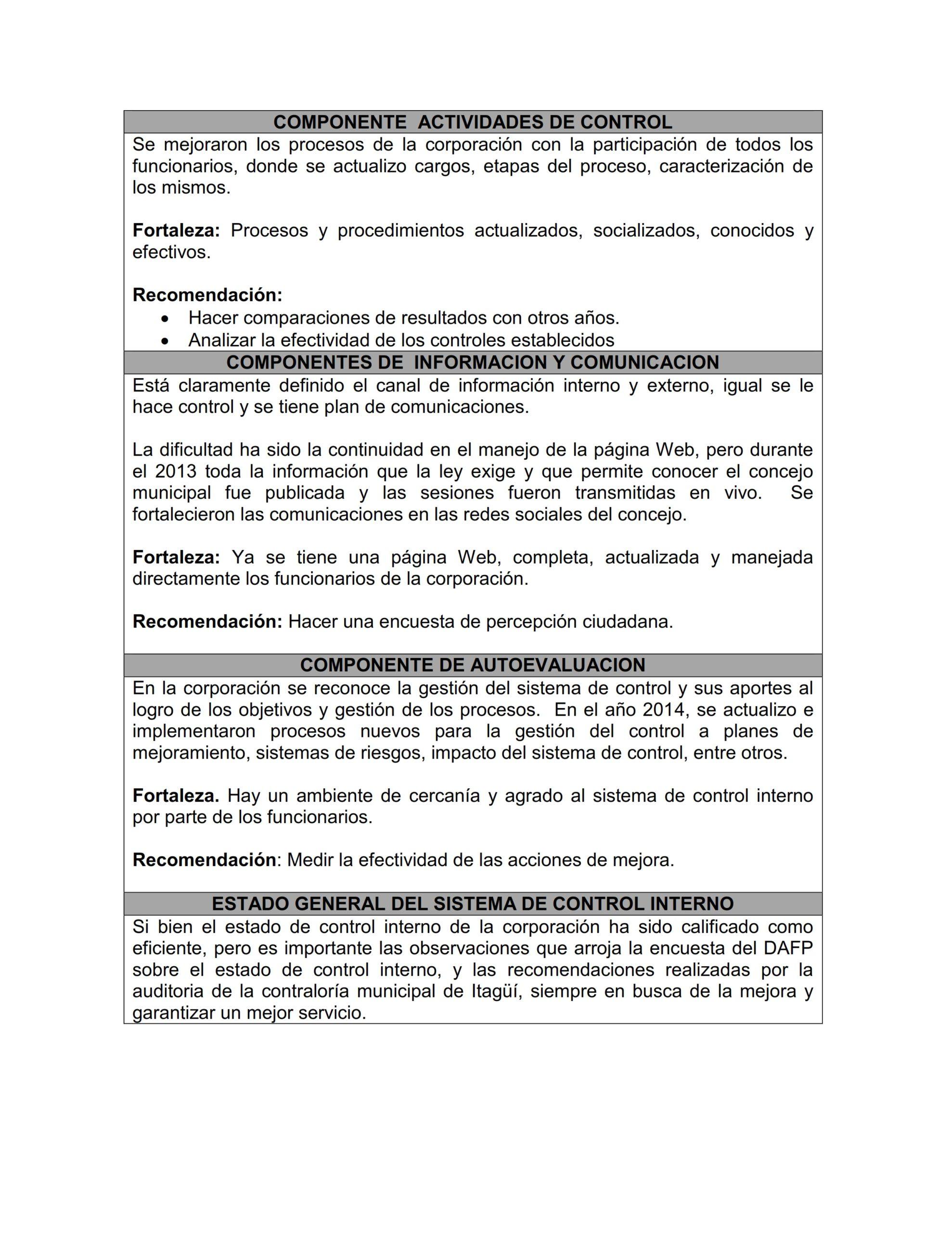 https://concejodeitagui.gov.co/wp-content/uploads/2020/11/2014_primerinforme2-scaled.jpg